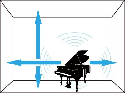 音響障害を改善する方法とは?