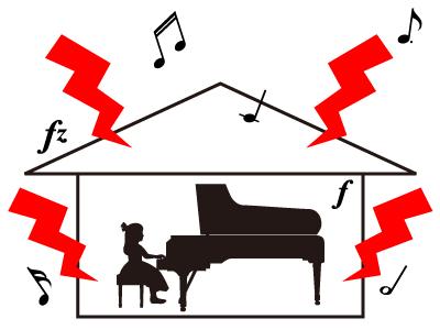 自宅で楽器をやるなら知っておきたい騒音レベルの基準
