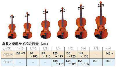 慎重と楽器のサイズの目安
